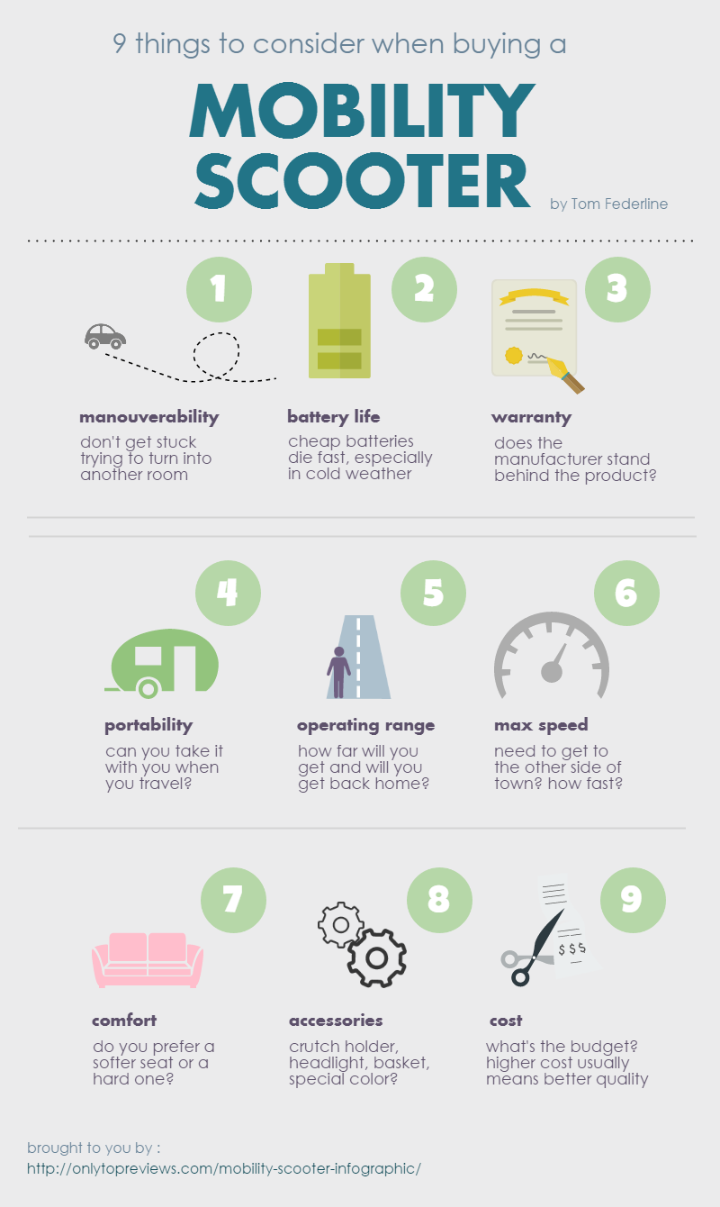 9 things to consider when buying a mobility scooter