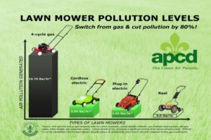 Lawn mower pollution levels
